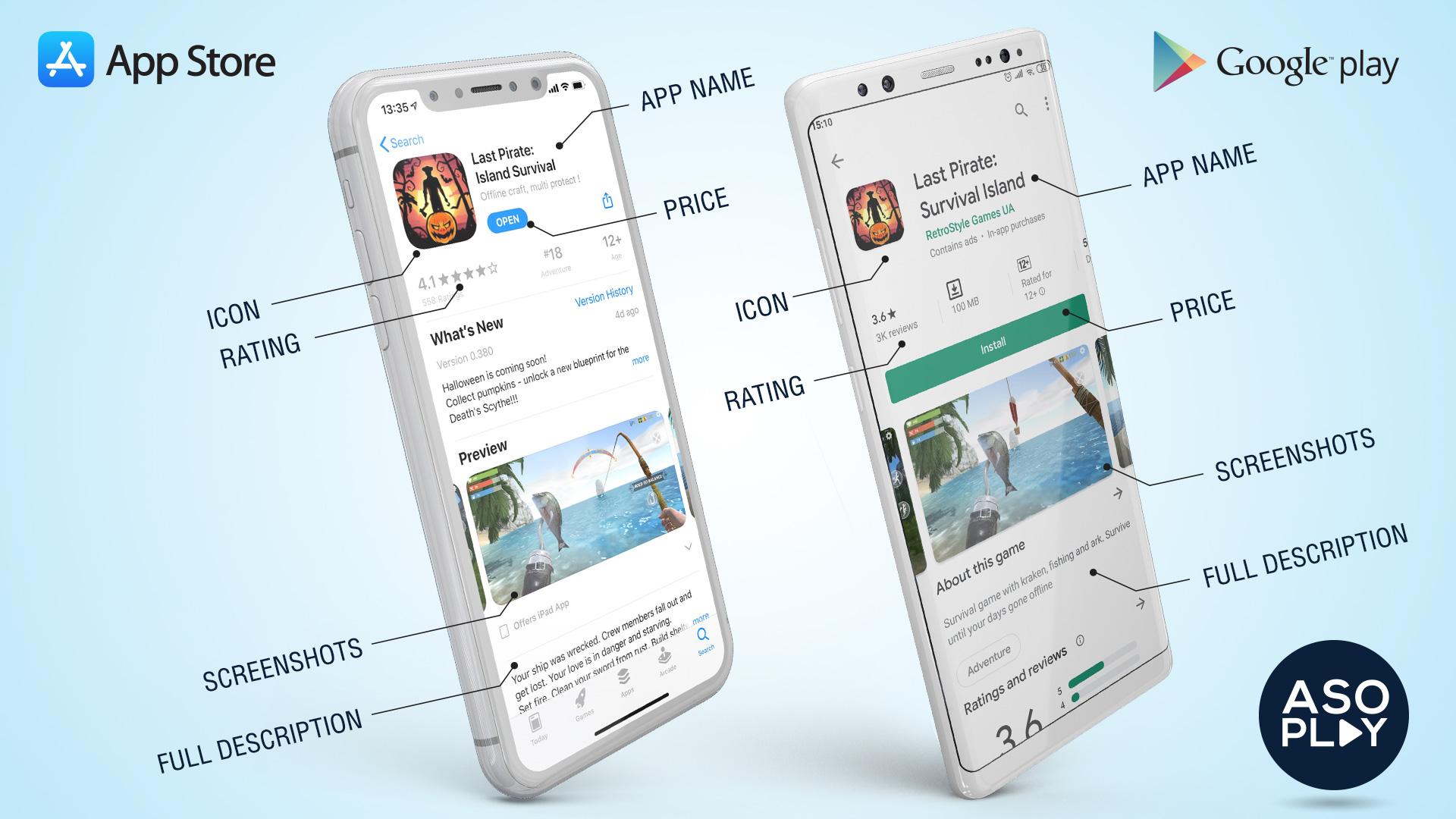 Appstore vs GooglePlay strore listing